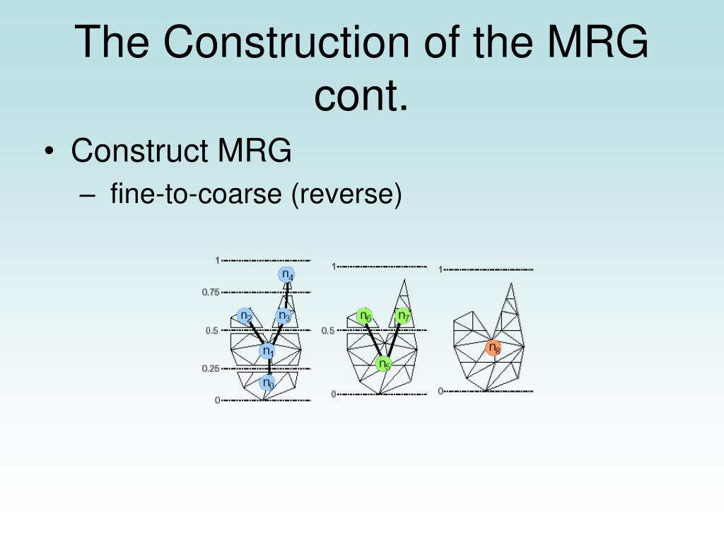 The Construction of the MRG cont.