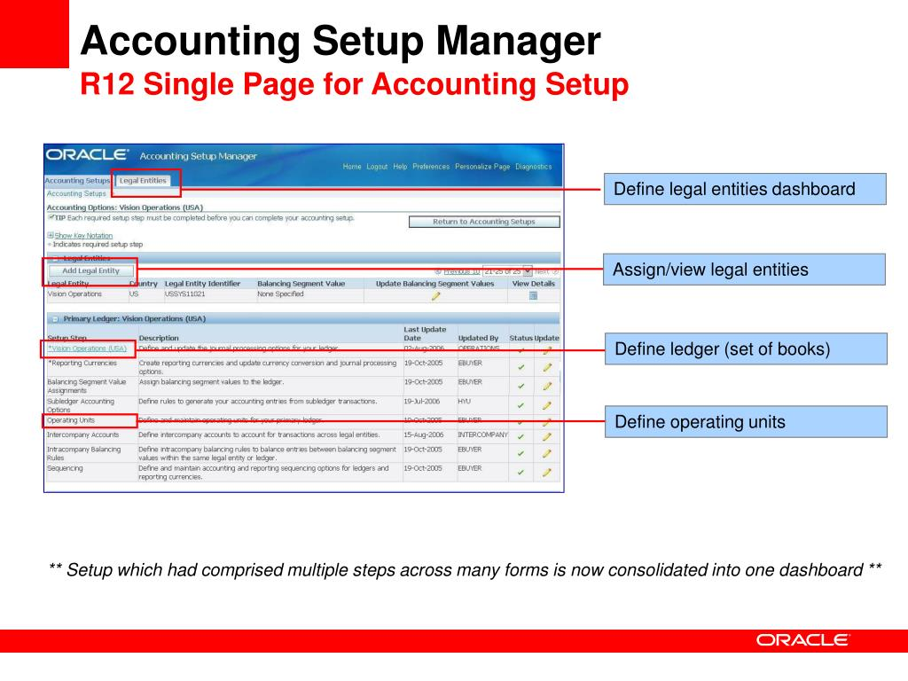 Accounting Setup Manager