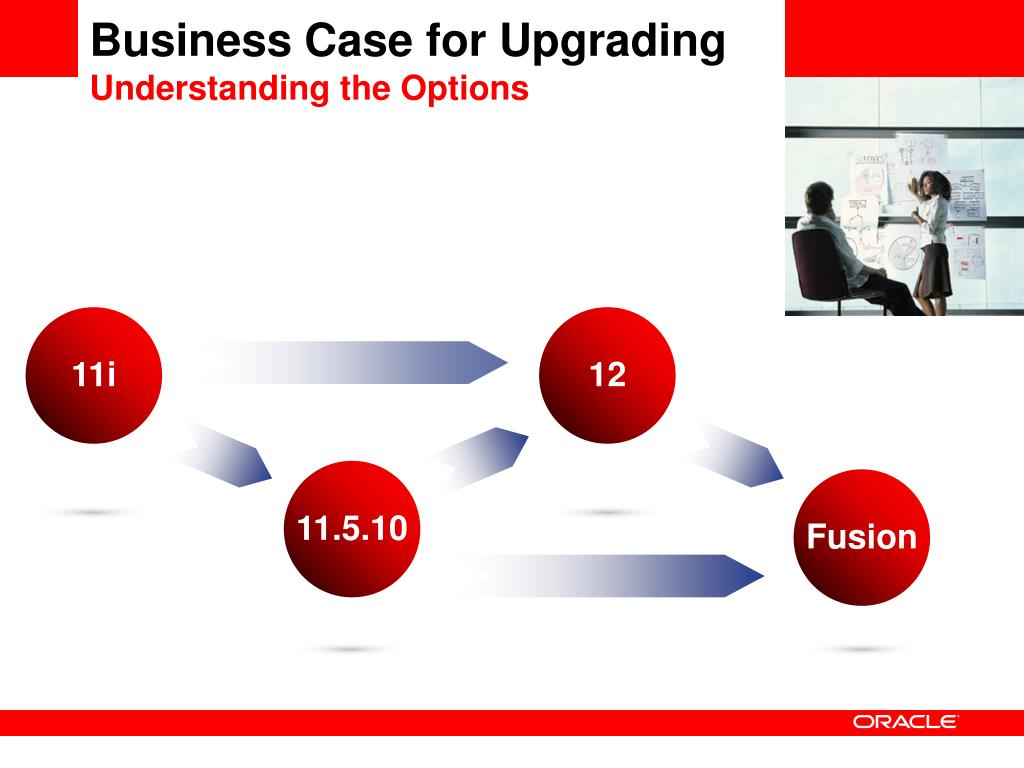 Business Case for Upgrading