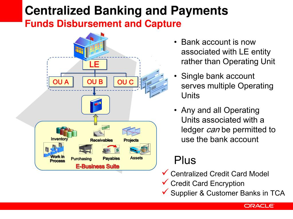 Centralized Banking and Payments