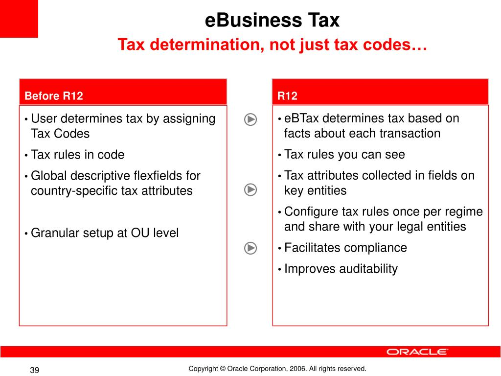 eBusiness Tax