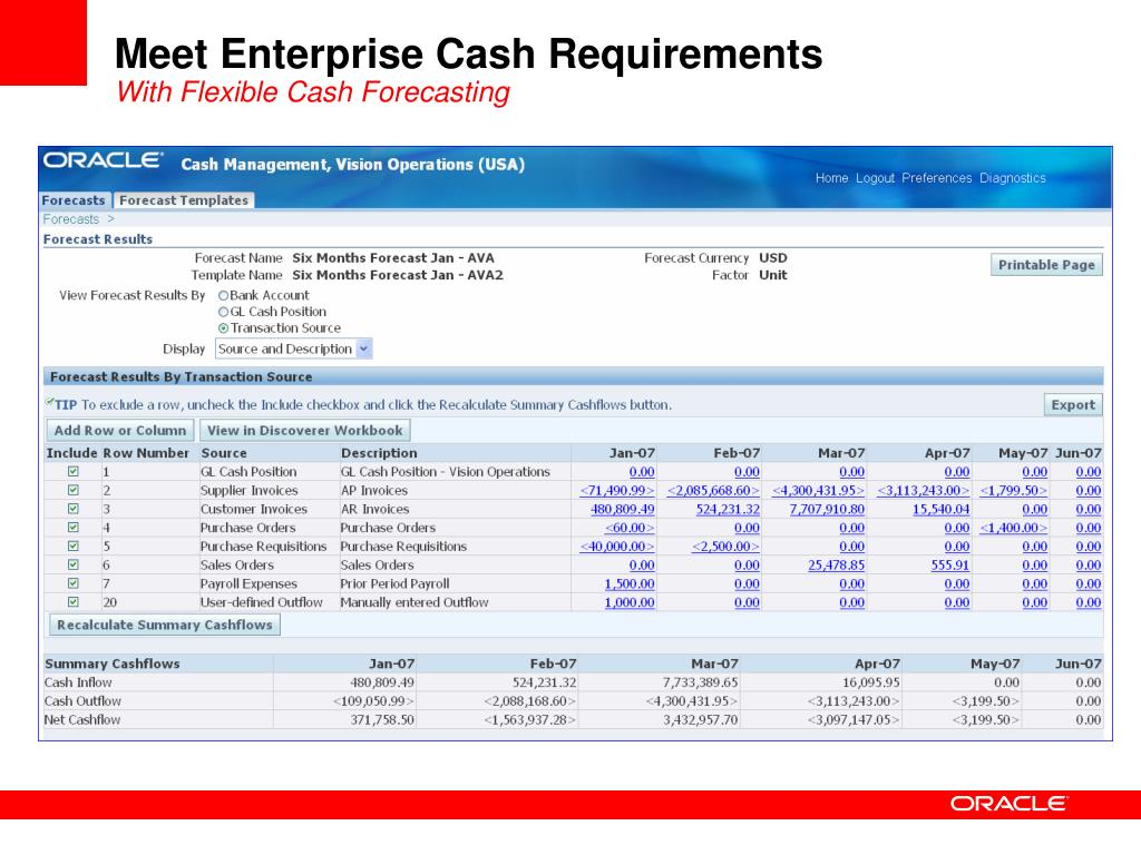 Meet Enterprise Cash Requirements