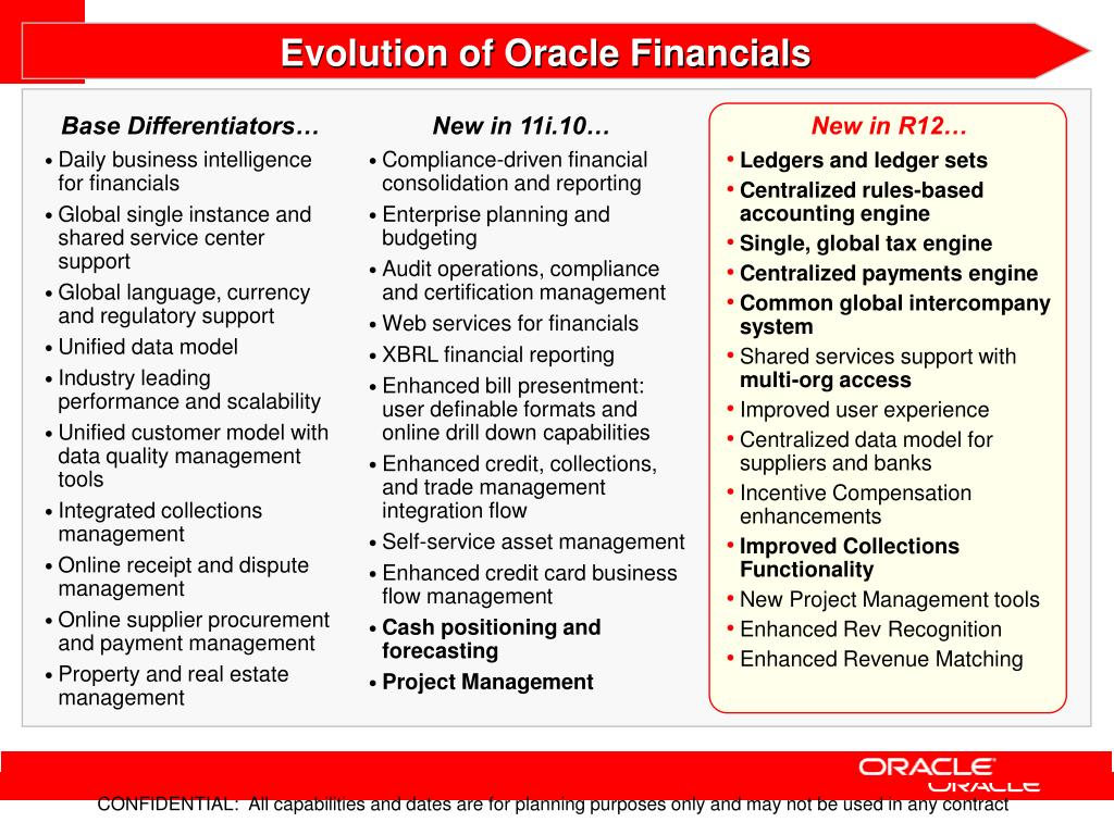 Evolution of Oracle Financials
