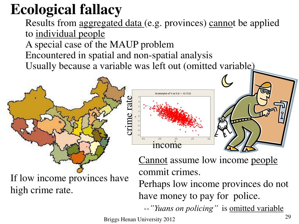 how to avoid ecological fallacy