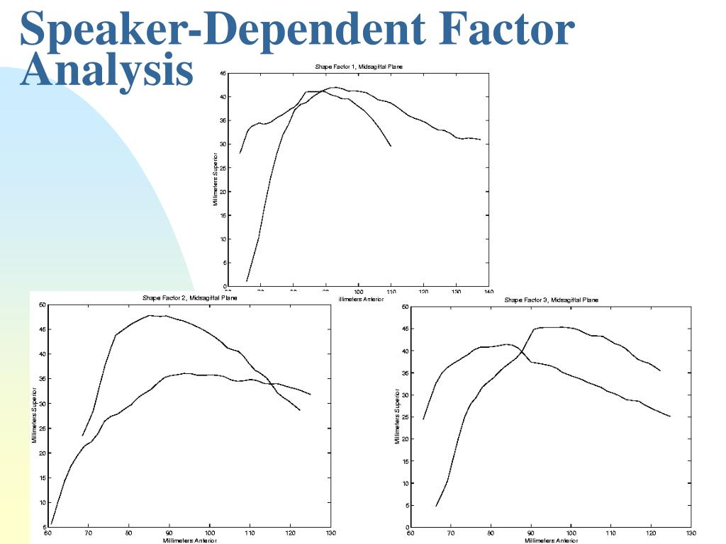 Speaker-Dependent Factor Analysis