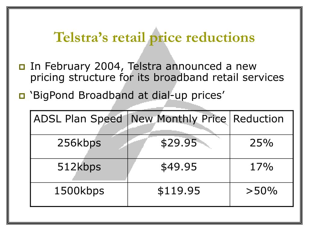 Telstra's retail price reductions