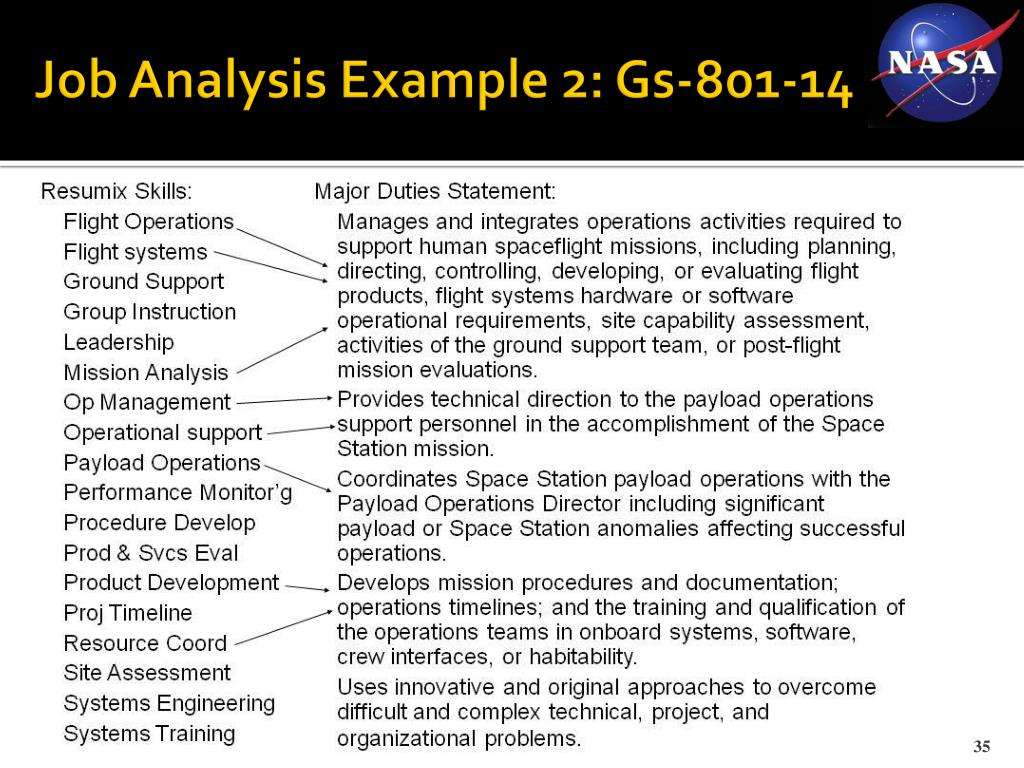 Job Analysis Example 2: Gs-801-14
