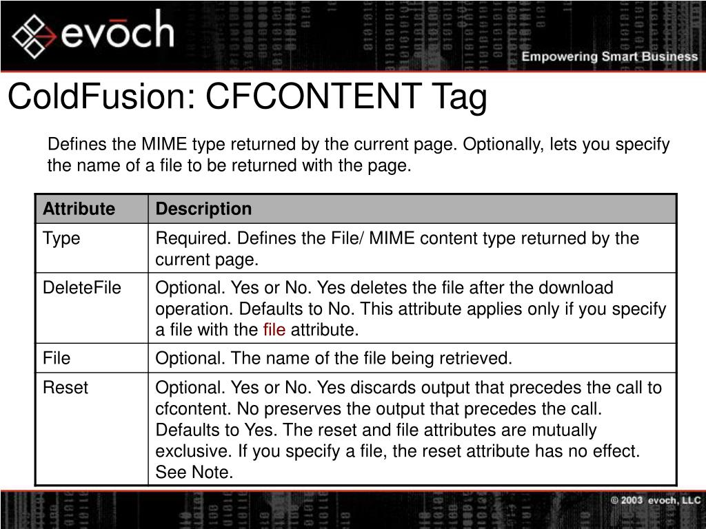 ColdFusion: CFCONTENT Tag