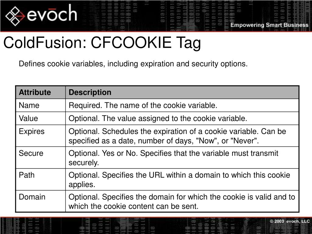 ColdFusion: CFCOOKIE Tag