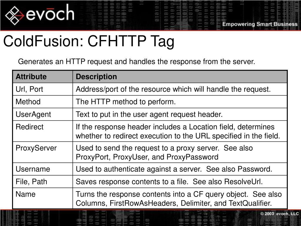 ColdFusion: CFHTTP Tag