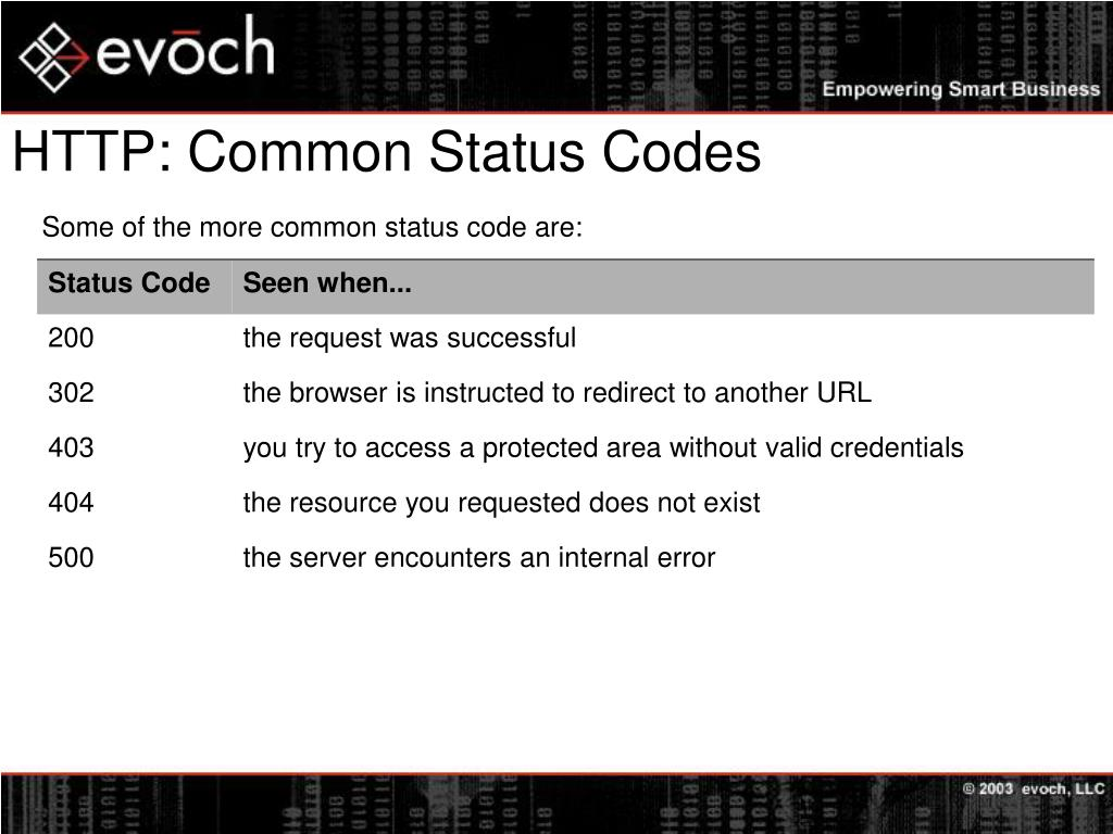 HTTP: Common Status Codes