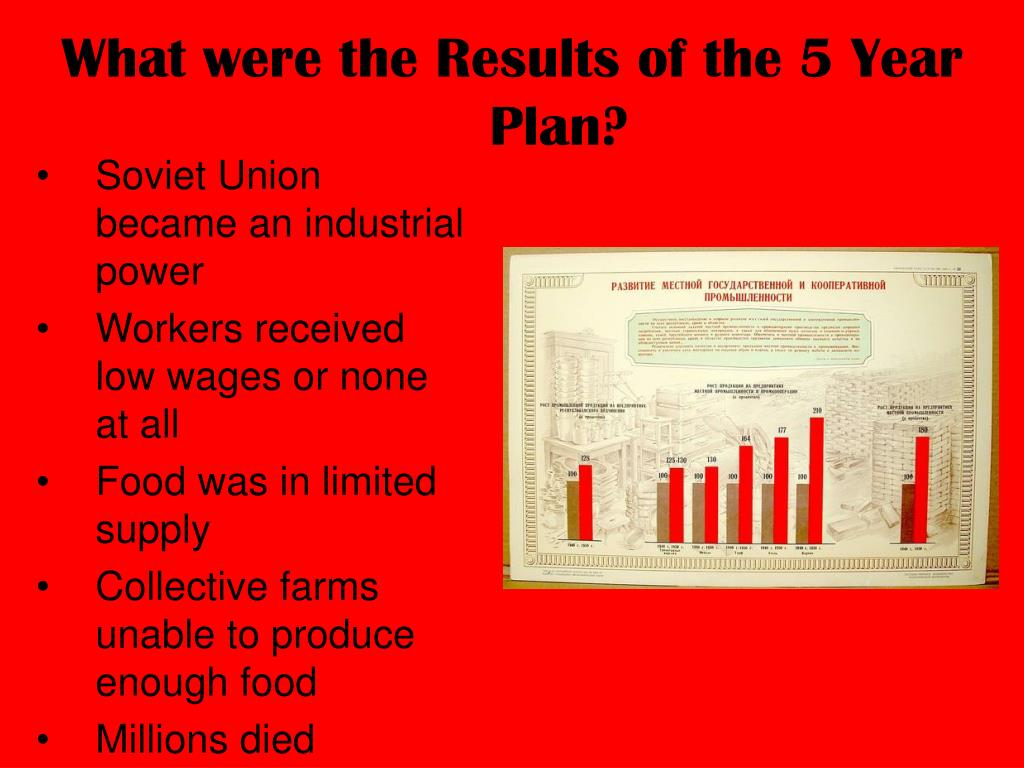 What were the Results of the 5 Year Plan?