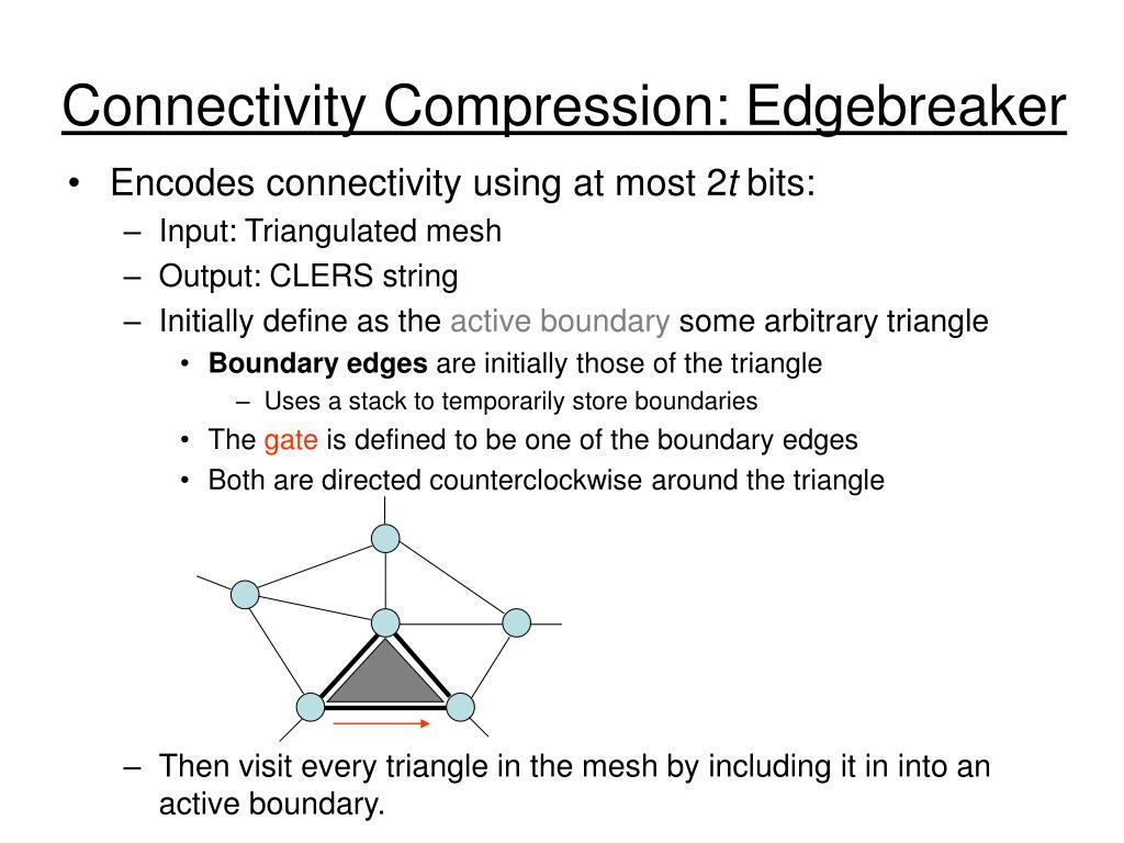 Connectivity Compression: Edgebreaker