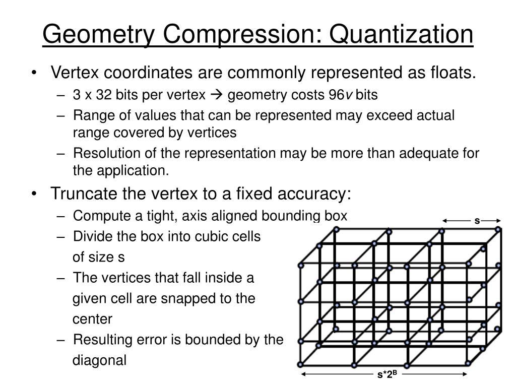 Geometry Compression: Quantization
