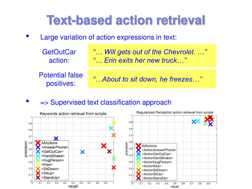 Text-based action retrieval