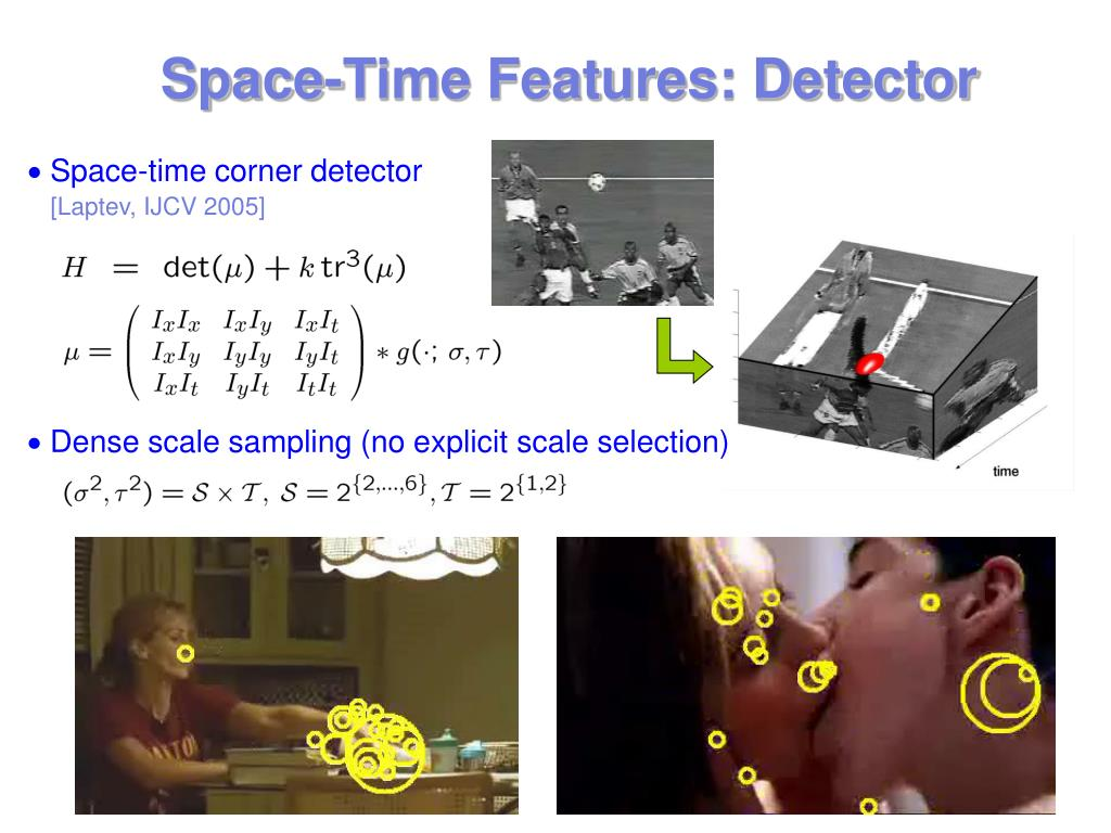 Space-Time Features: Detector