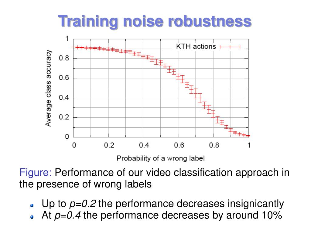 Training noise robustness