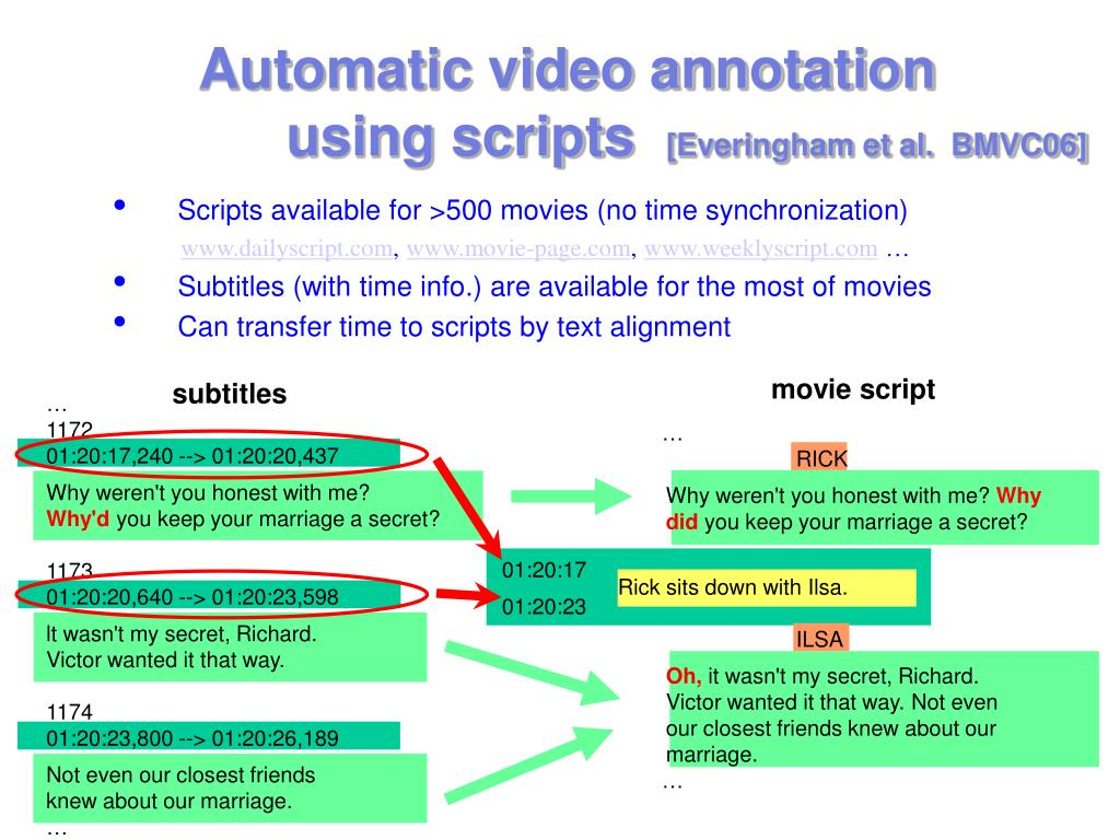 Automatic video annotation