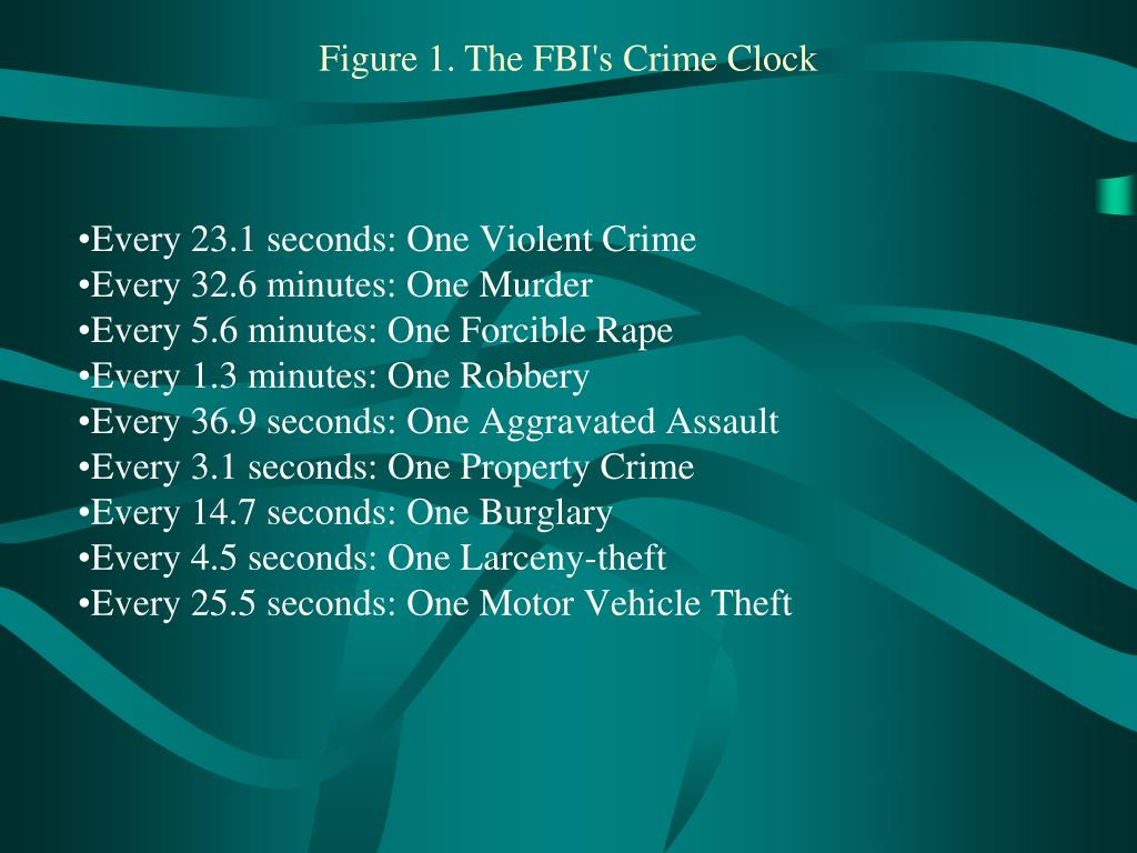 Every 23.1 seconds: One Violent Crime
