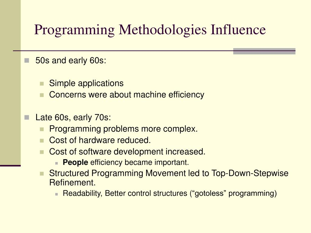 Programming Methodologies Influence