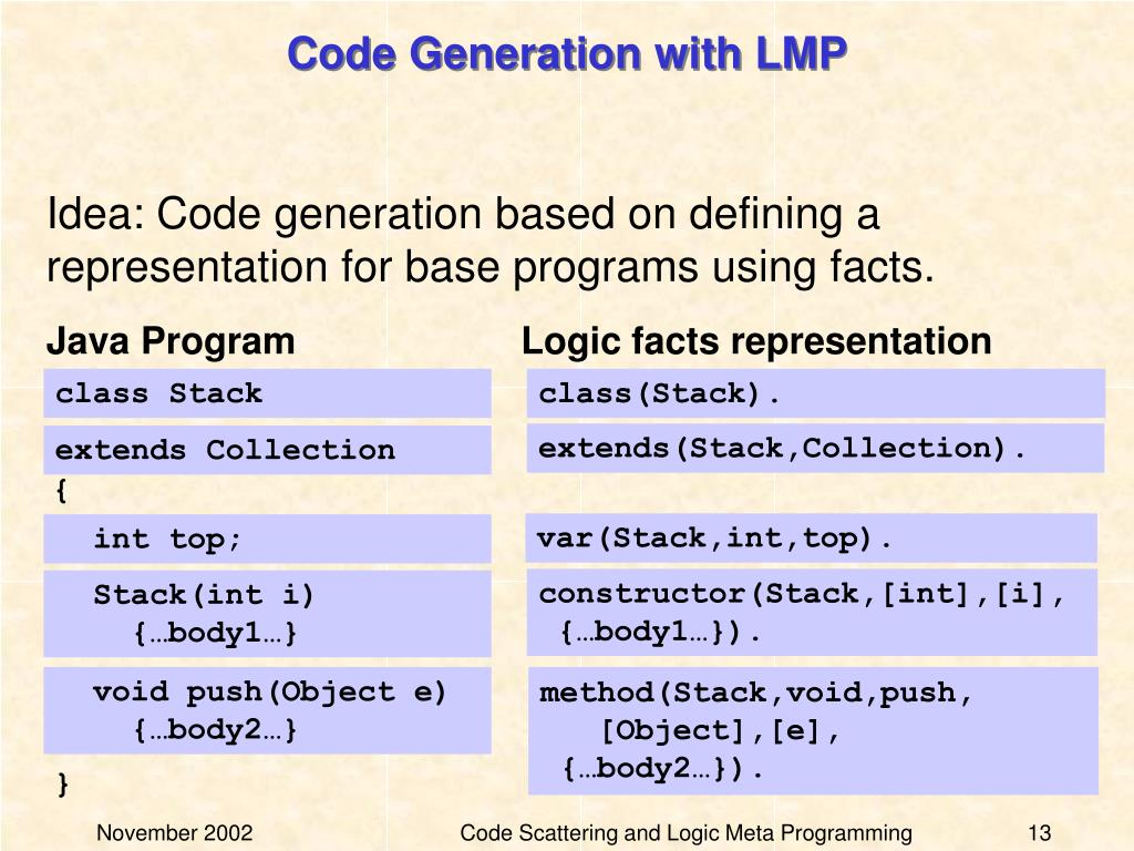 Code Generation with LMP