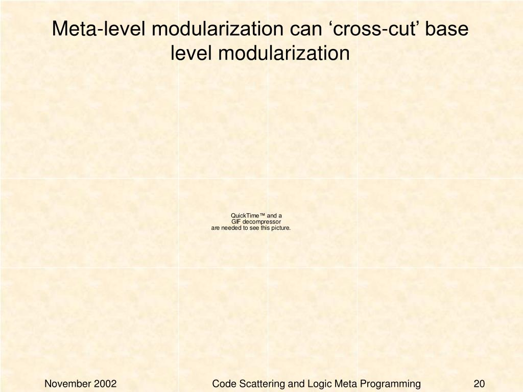 Meta-level modularization can 'cross-cut' base level modularization