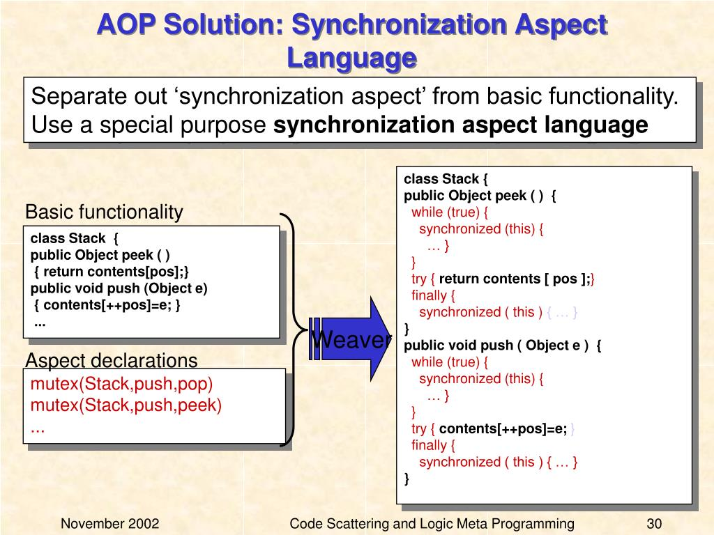 AOP Solution: Synchronization Aspect Language