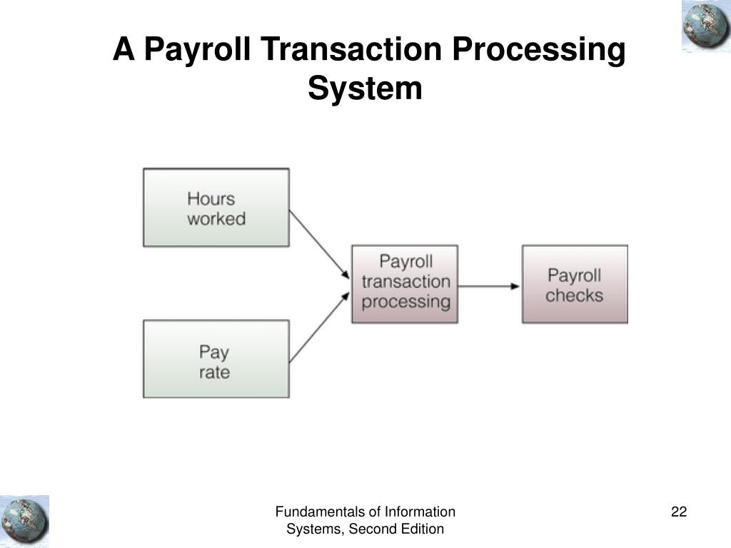 A Payroll Transaction Processing System