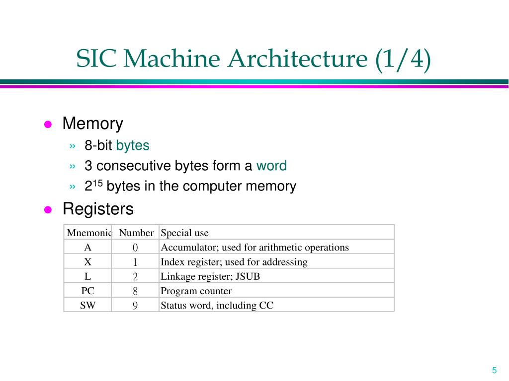 SIC Machine Architecture (1/4)
