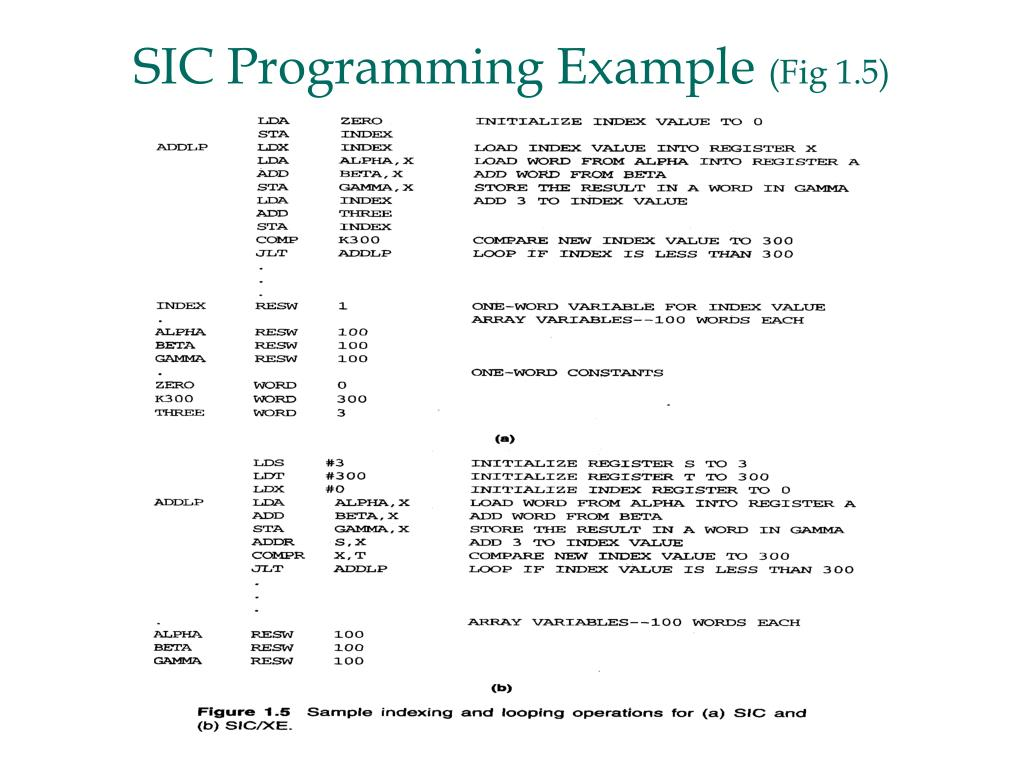 SIC Programming Example