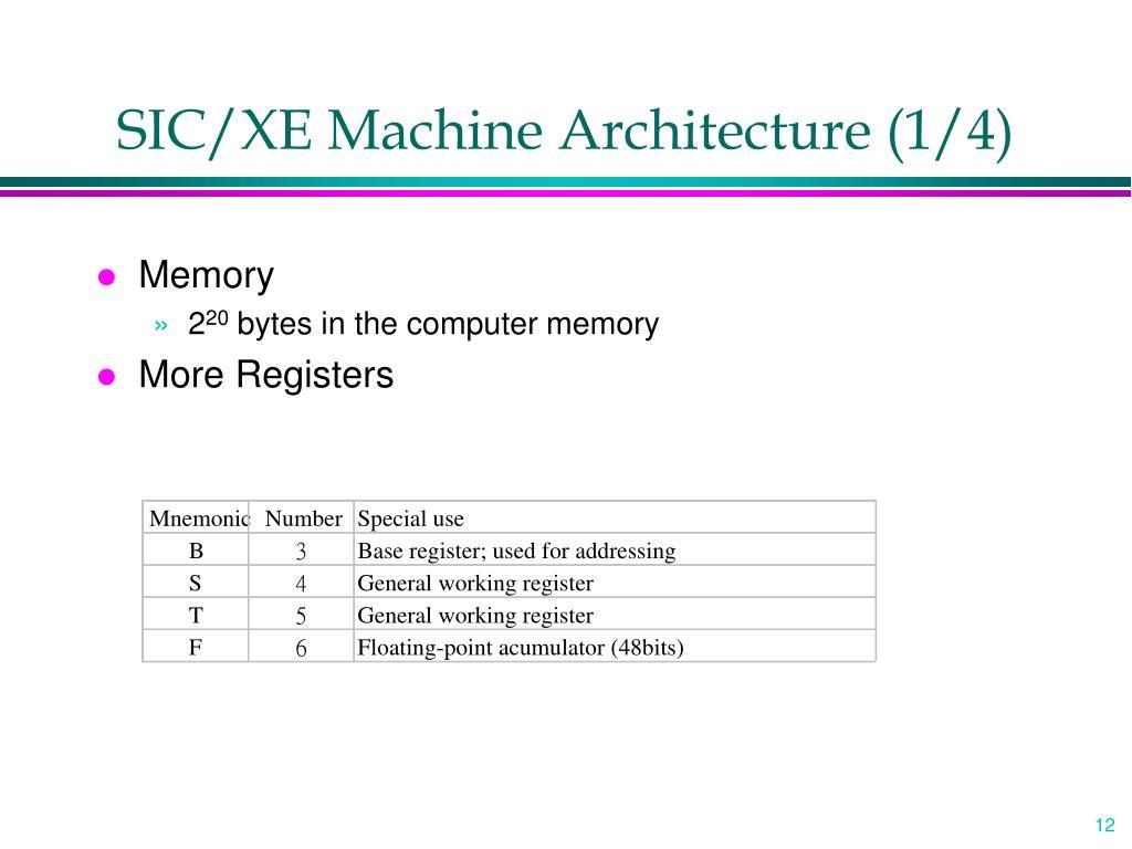 SIC/XE Machine Architecture (1/4)