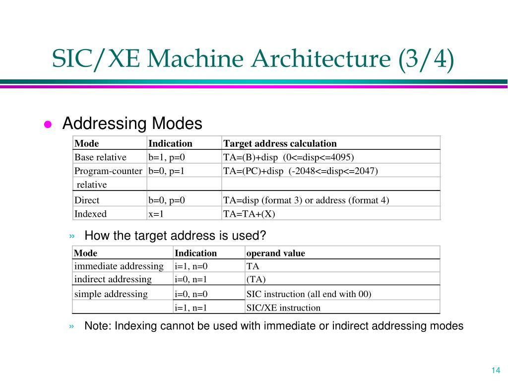 SIC/XE Machine Architecture (3/4)
