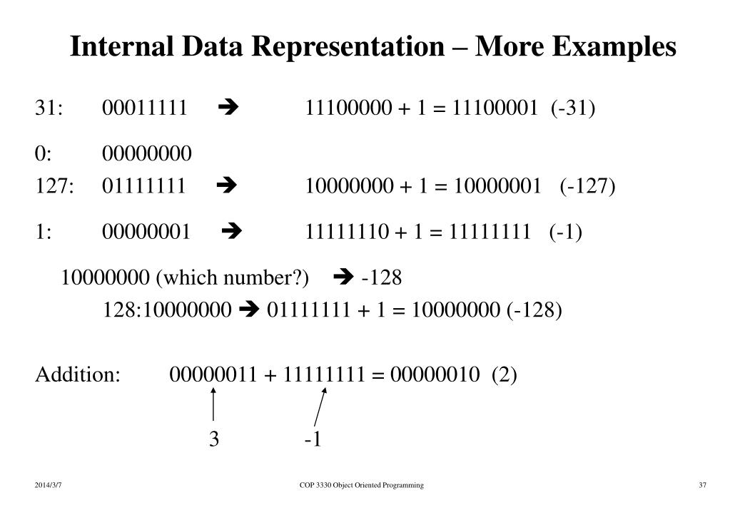 Internal Data Representation – More Examples