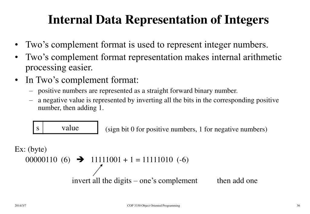 Internal Data Representation of Integers