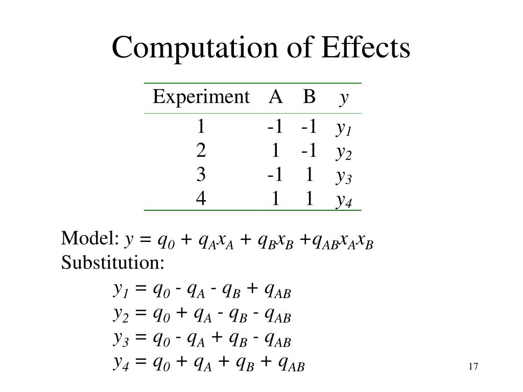 Computation of Effects