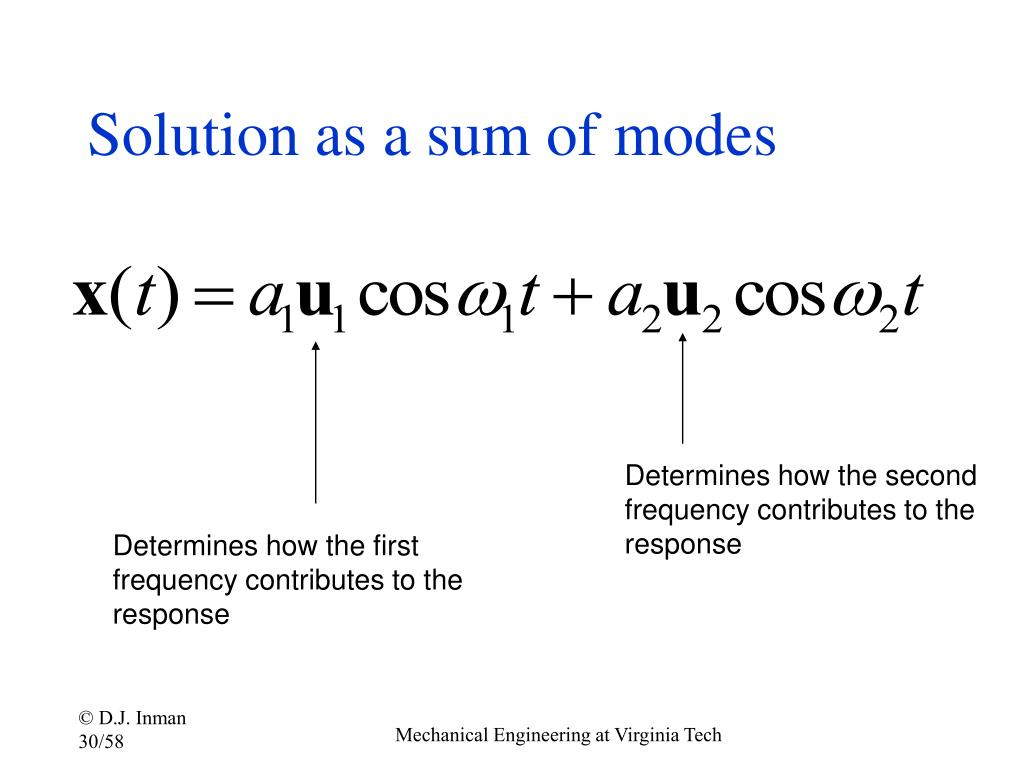 Solution as a sum of modes