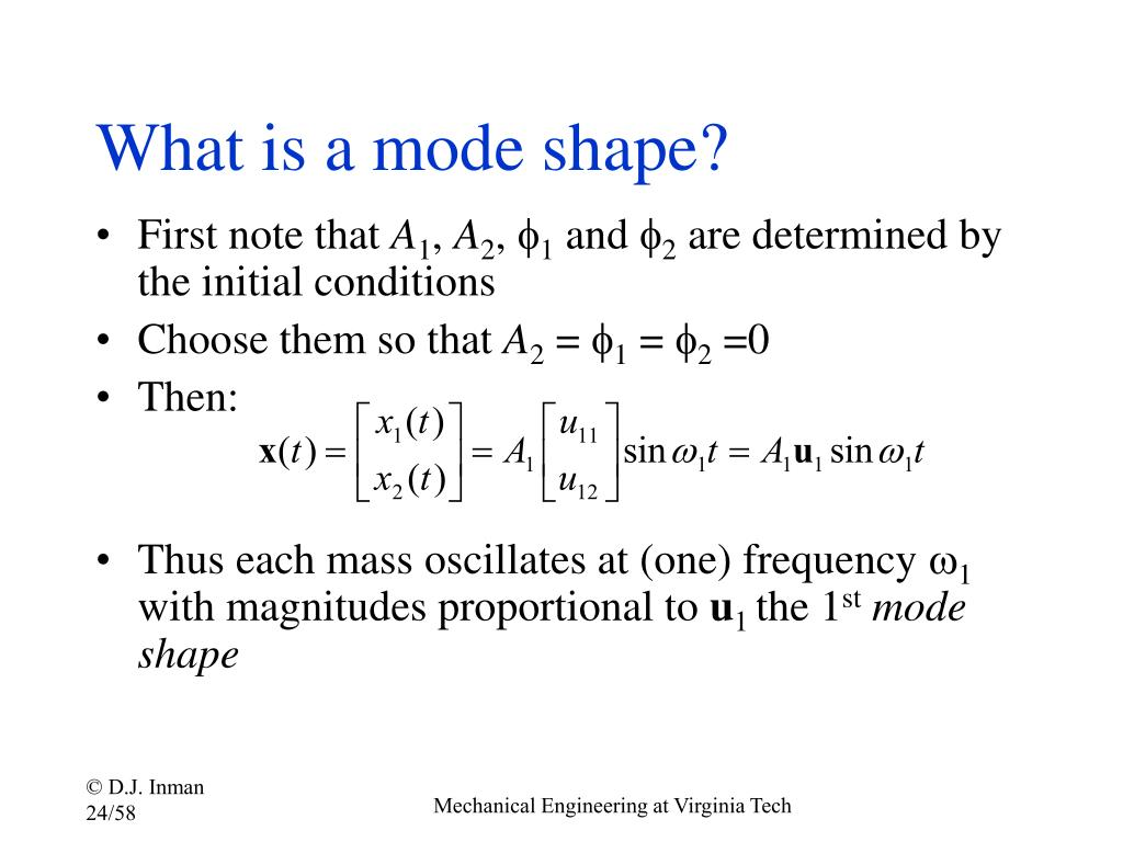 What is a mode shape?