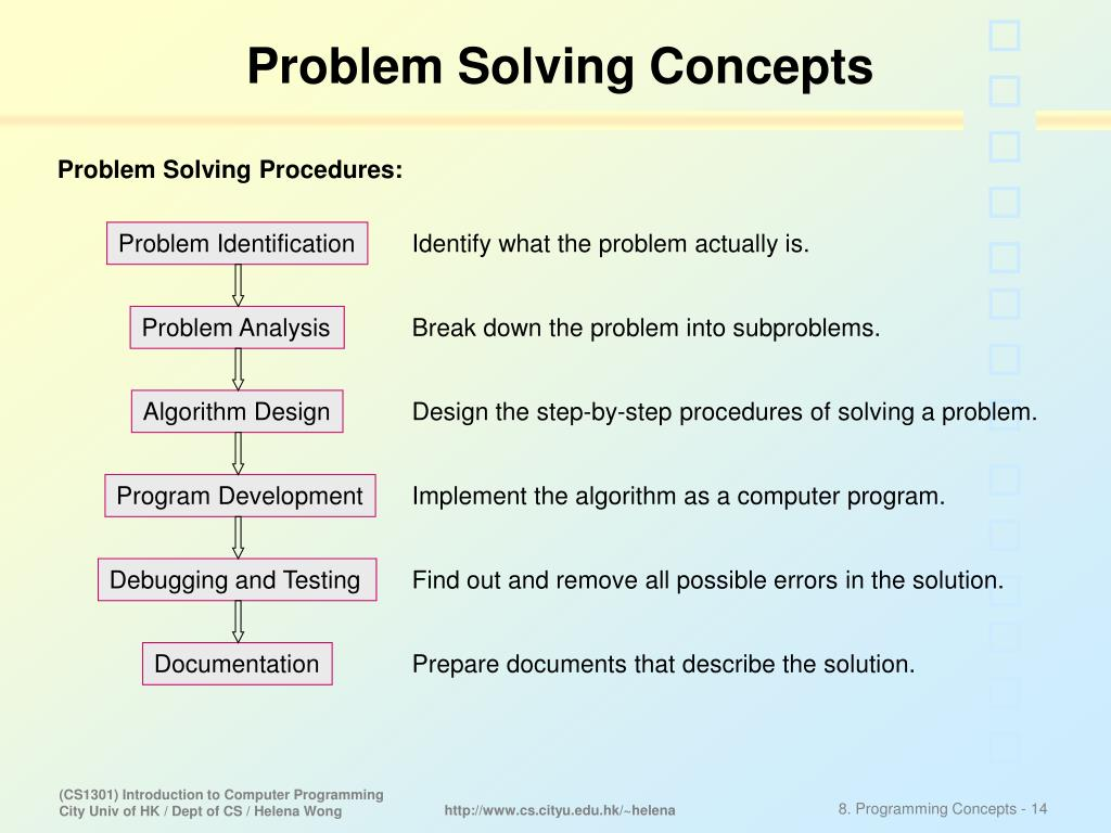 problem solving 4 essay Basic features of problem-solution/proposal essays (from the concise guide to writing by axelrod and cooper, 1993, st martin's press) a well-defined problem a proposal is written to offer a solution to a problem.
