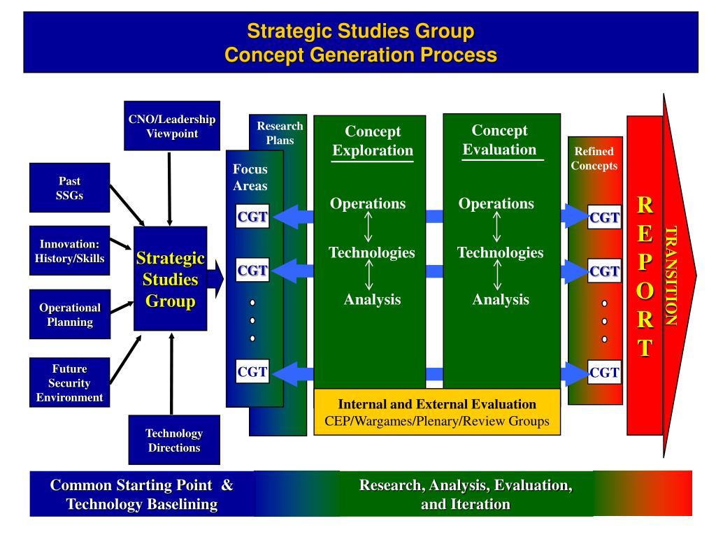 CNO/Leadership