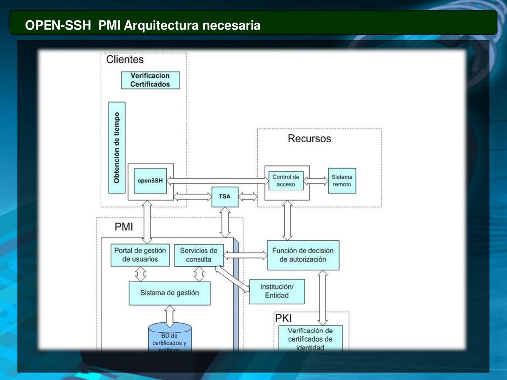 OPEN-SSH  PMI Arquitectura necesaria