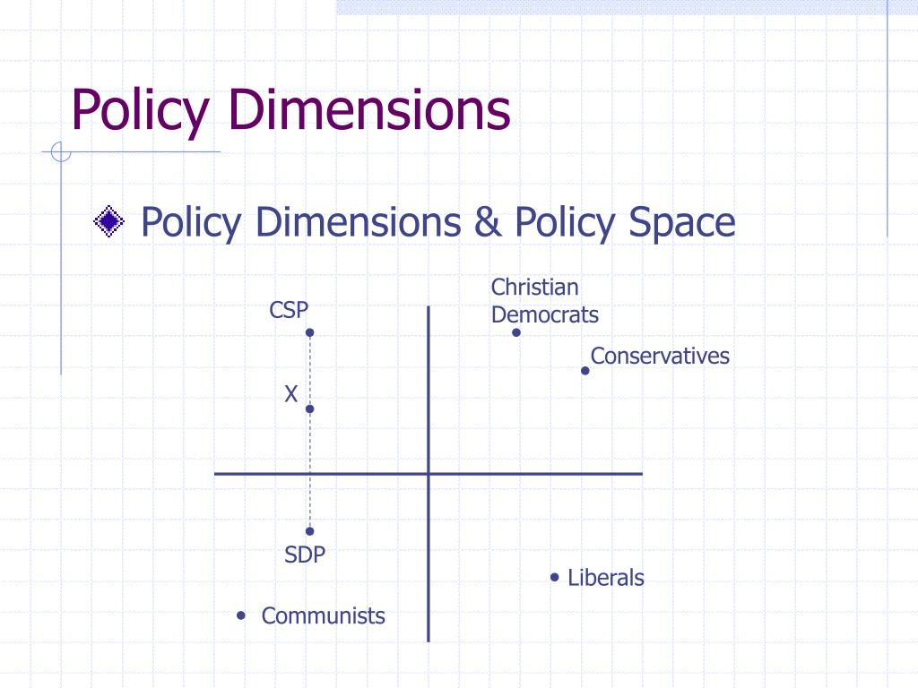 Policy Dimensions