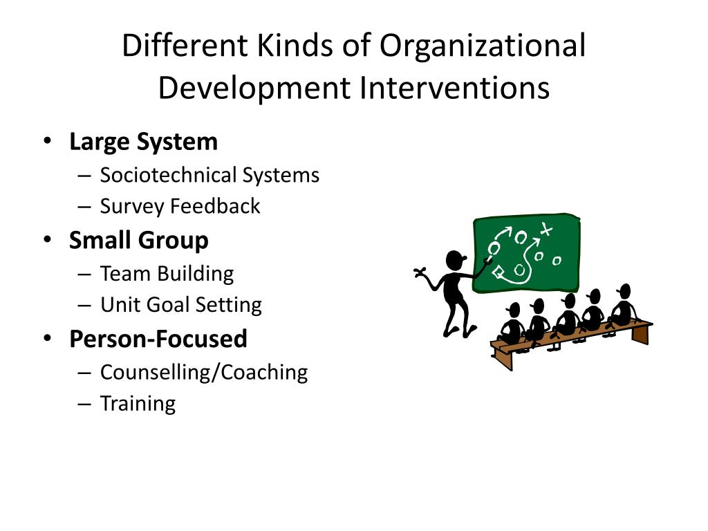 Different Kinds of Organizational Development Interventions