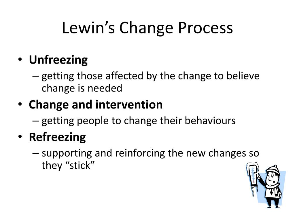Lewin's Change Process