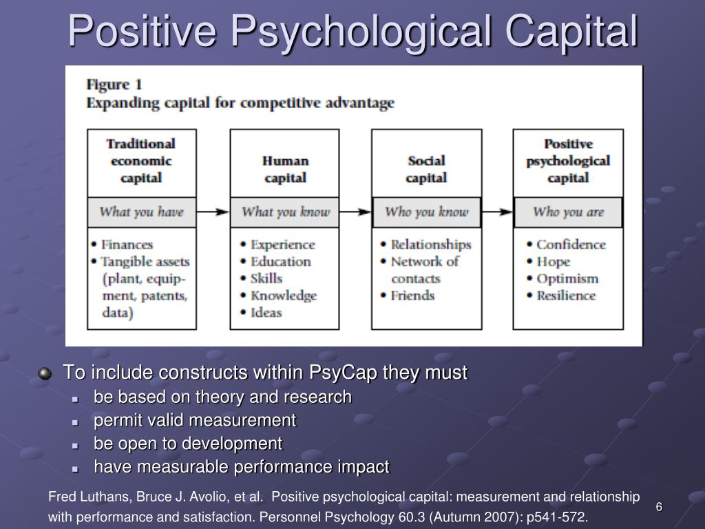 ostracism in the presence of psychological capital psychology essay Positive psychology interventions: a meta-analysis post-test effects of positive psychology interventions on psychological positive psychological capital:.
