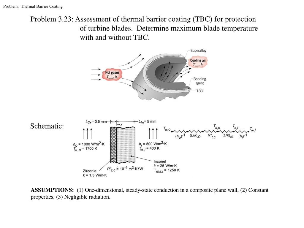 Problem:  Thermal Barrier Coating