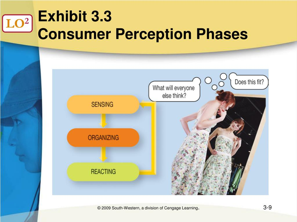 Consumer learning starts here perception