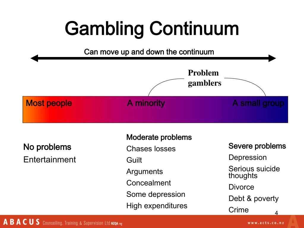 Gambling Continuum