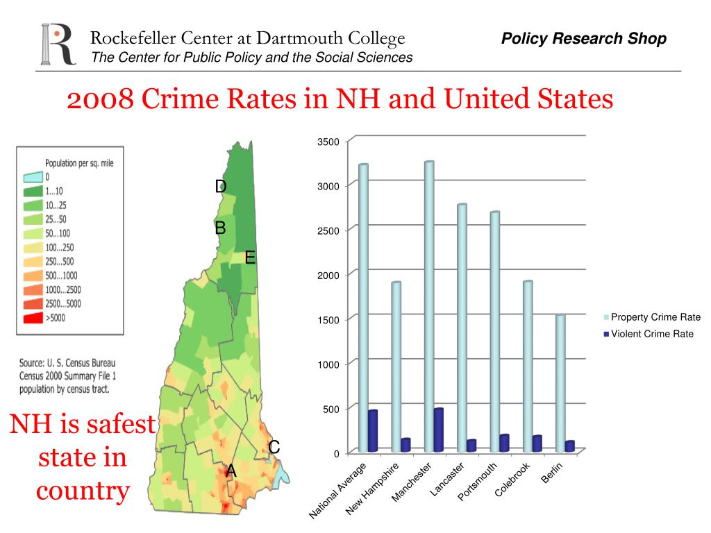 2008 Crime Rates in NH and United States