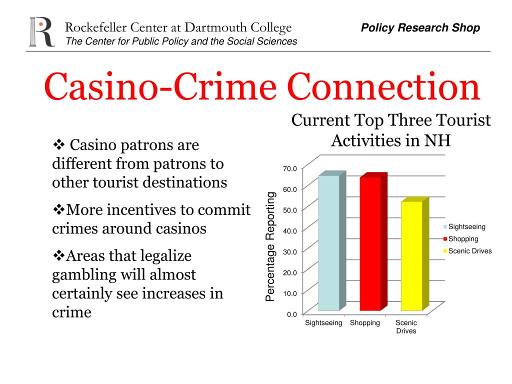 Casino-Crime Connection