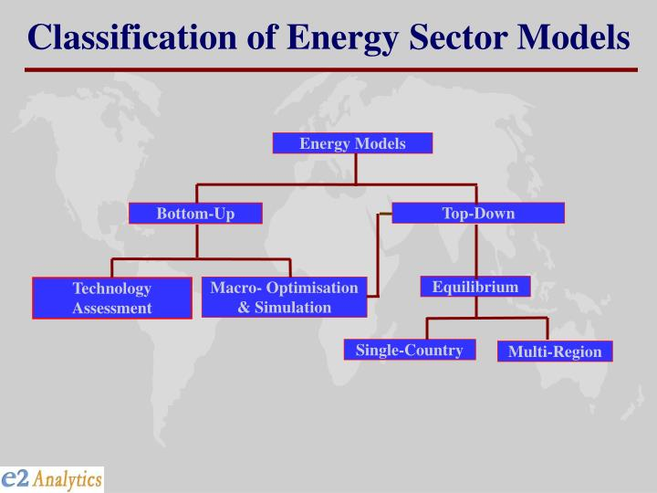 Classification of energy sector models l.jpg